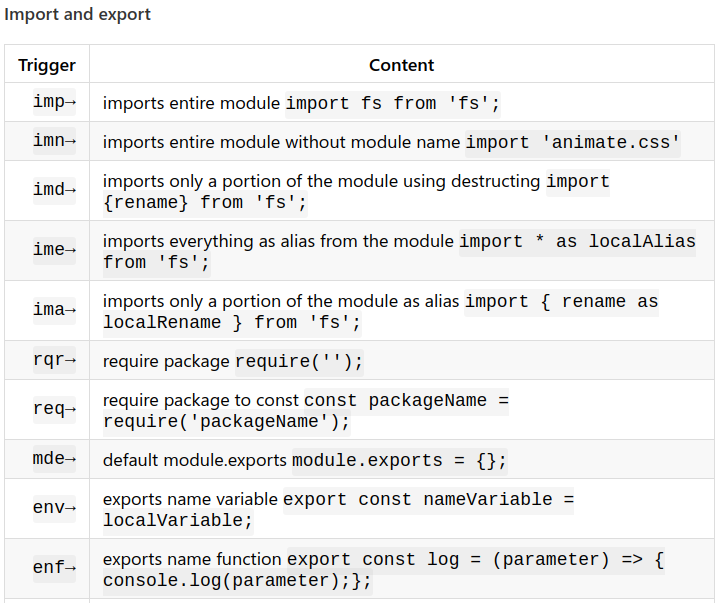 Excerpt of snippets from JavaScript (ES6) code snippets extension