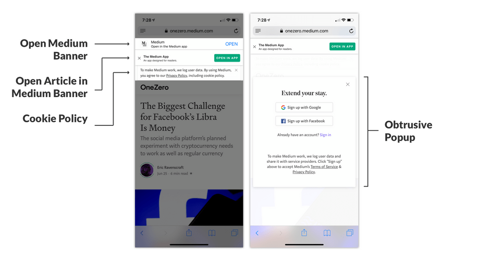 diagram showing the banners and obtrusive popups on Medium