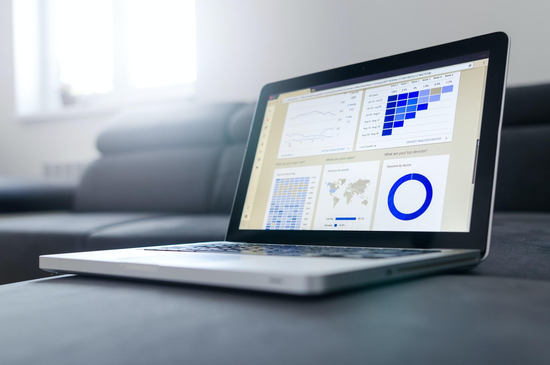 Measuing Digital Maturity
