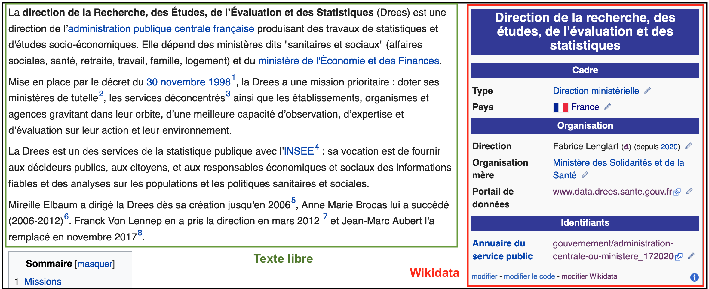 exemple wikidata