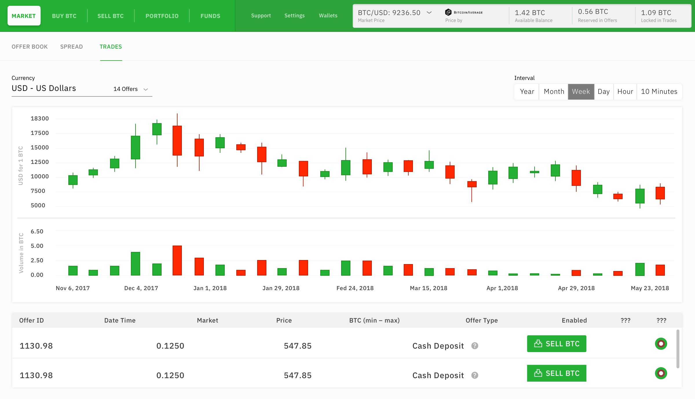 Open Trades view inside Bisq