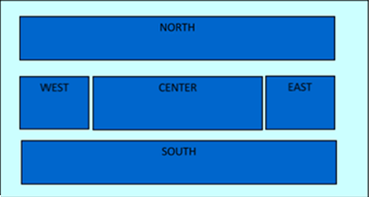 The border layout