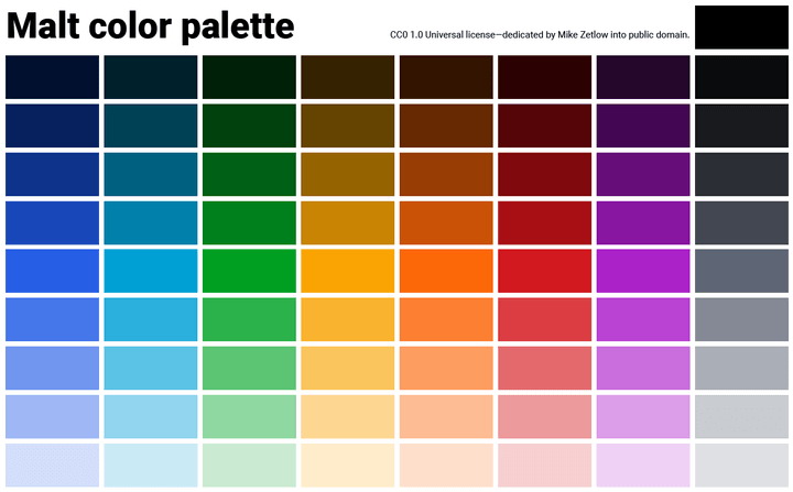 malt how to design colors for your app with adobe illustrator plus 3 free palettes
