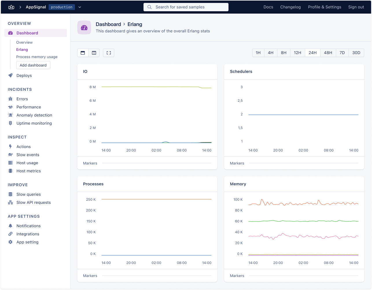 Screenshot of AppSignal dashboard with Erlang graphs