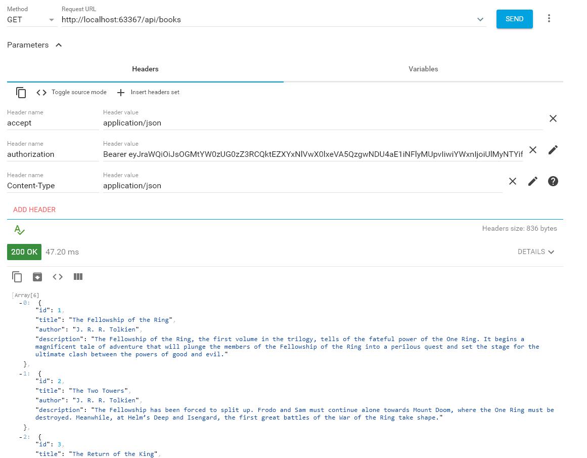 API Test List Books