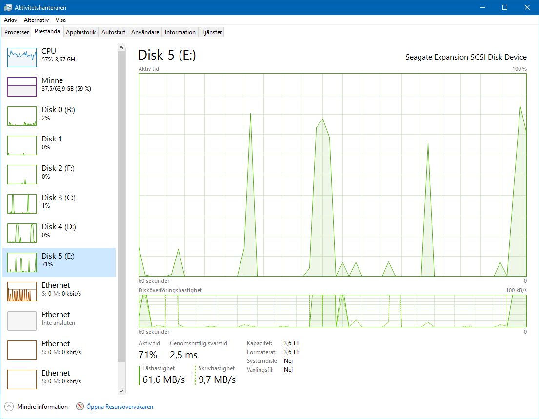 Disk activity spikes in Windows Task Manager