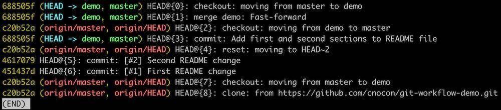 Git reflog history