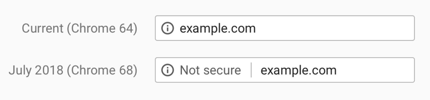 How Chrome will display HTTP pages