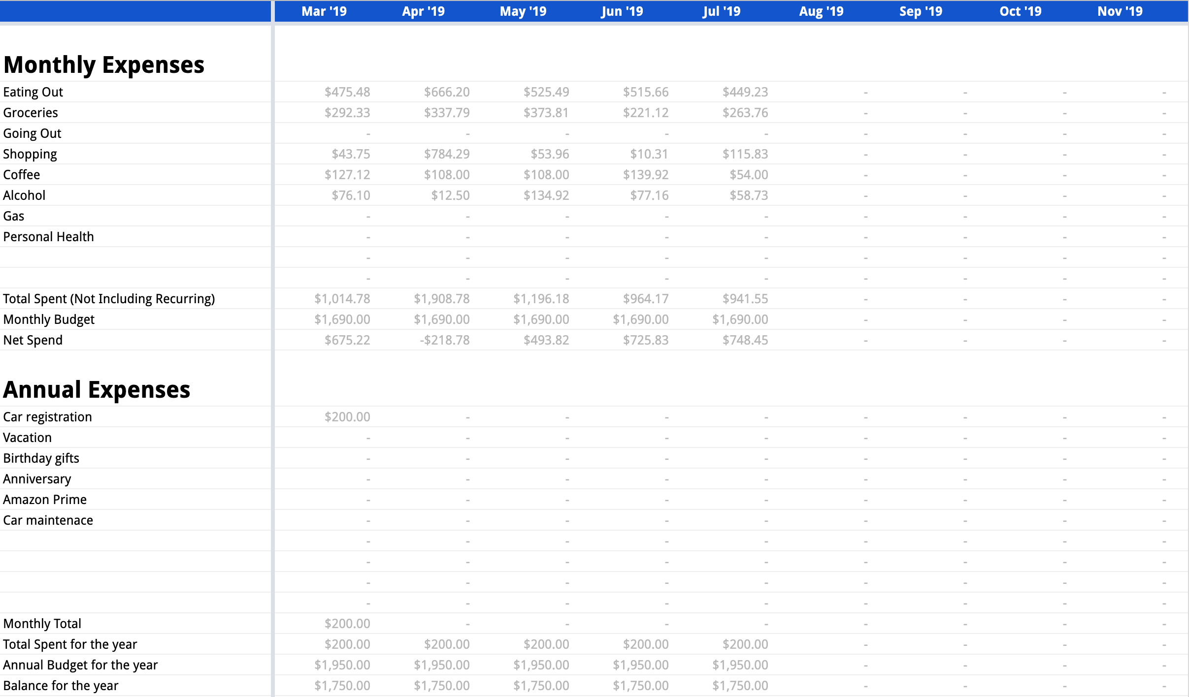 Example of the Monthly and Annual Expenses secions with sample data on the Balance Sheet tab