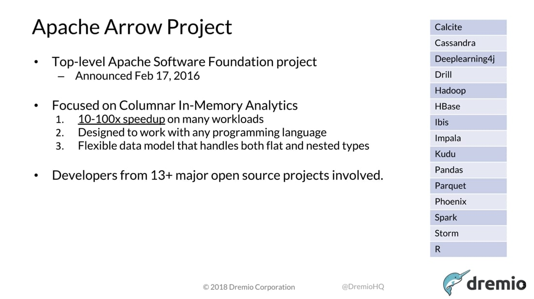 Vectorized Query Processing Using Apache Arrow