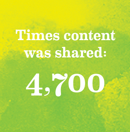 Times content was shared: 4,700