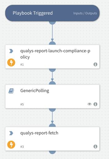 Launch And Fetch Compliance Policy Report - Qualys