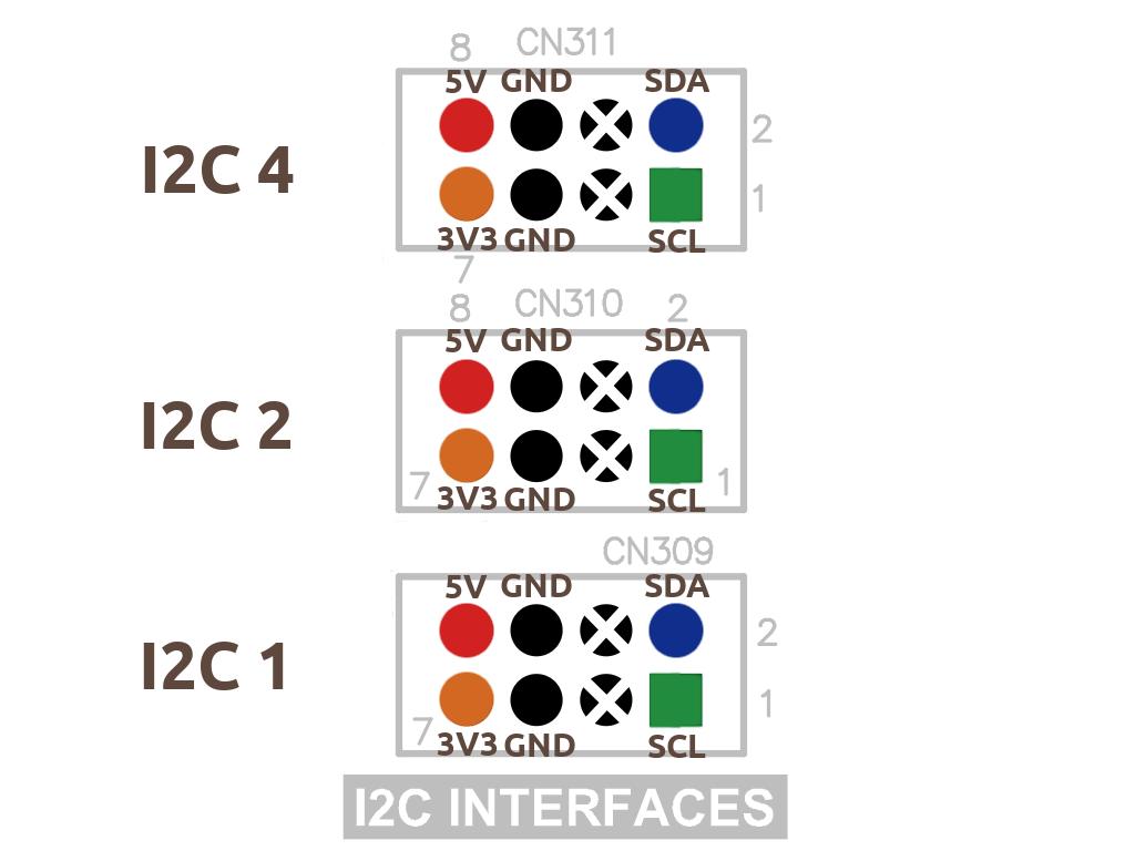 External I2C Connectors
