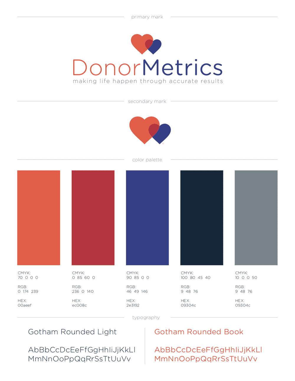 DonorMetrics Brand Guidelines