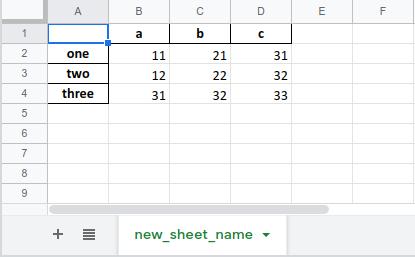Python Write Excel