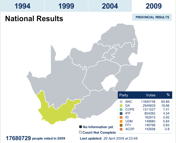 South Africa Election Results - 2009