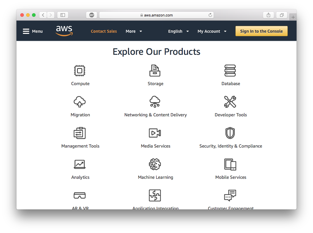 AWS Products