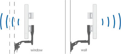 window/wall install