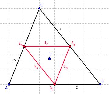 Trojúhelník s vyznačenými středními příčkami