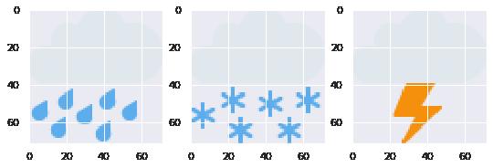 Weather emoji cluster