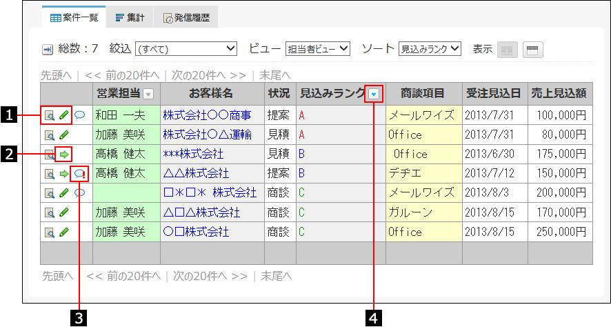 レコード一覧形式を説明する番号付き画像
