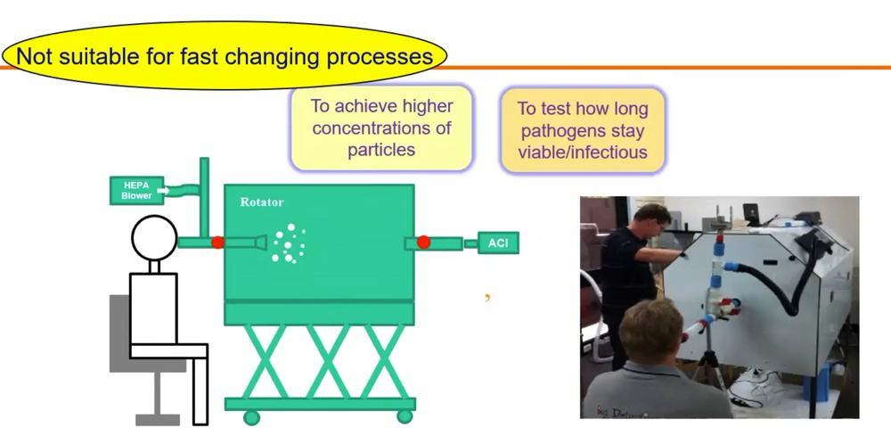 3rd mechanism for evaluating aerosols