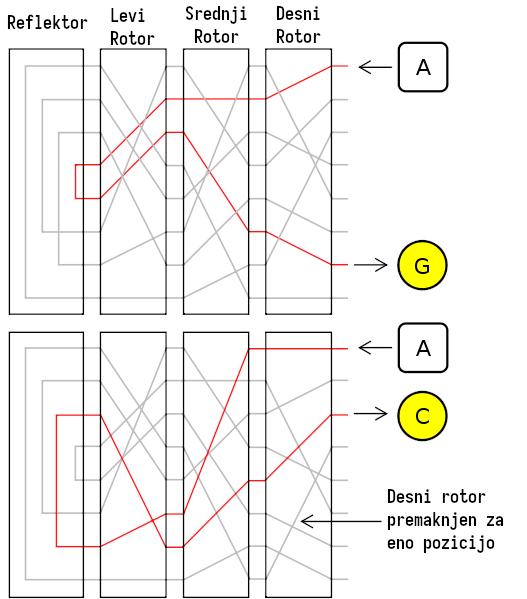 Enigma shema