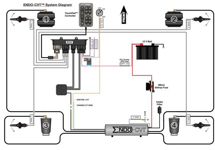 AccuAir Endo CVT System Diagram