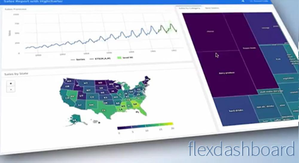 Introducing flexdashboards