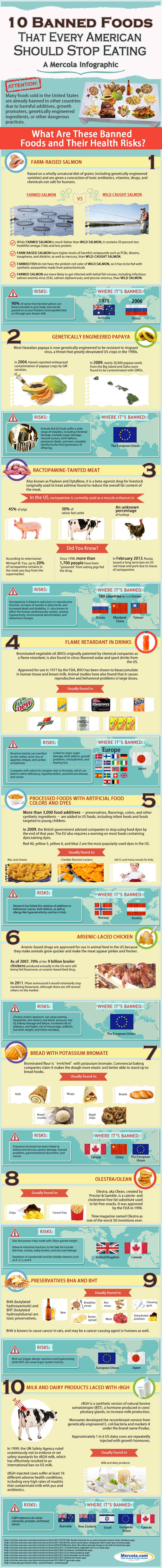 bad foods infographic