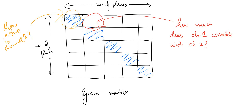 3-gram-matrix