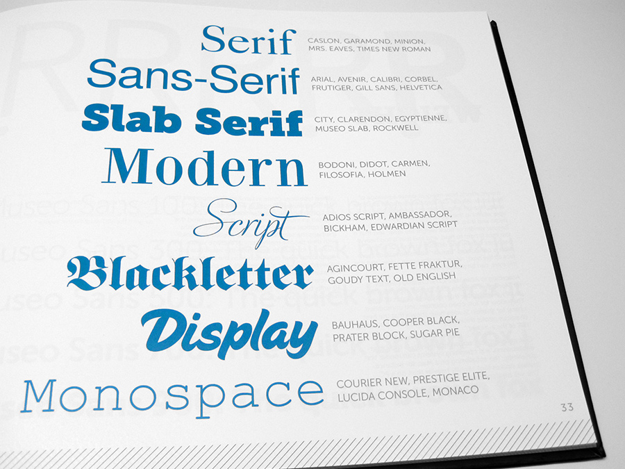 Different typeface styles