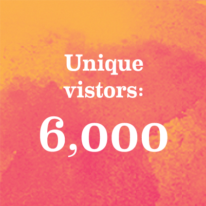 Unique visitors: 6000
