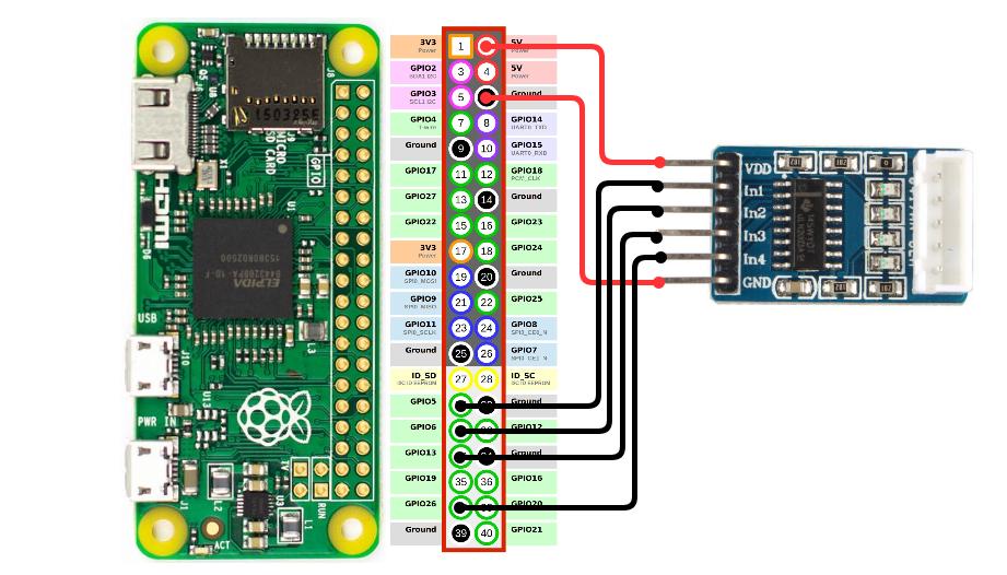 Wiring of ULN2003 Board to Raspberry Pi Zero W