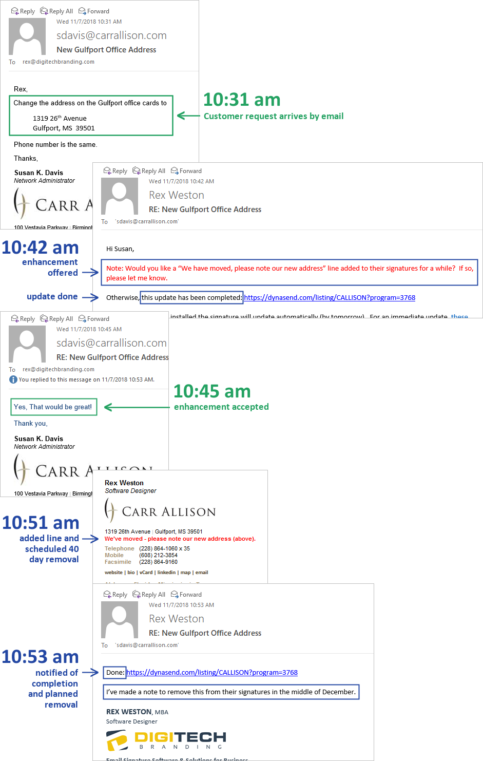 email signature update request