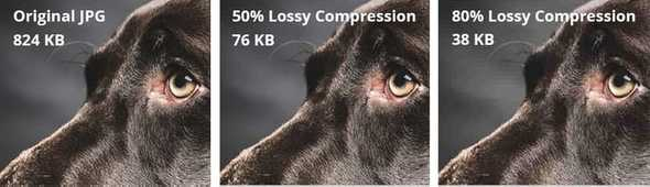 keycdn compression