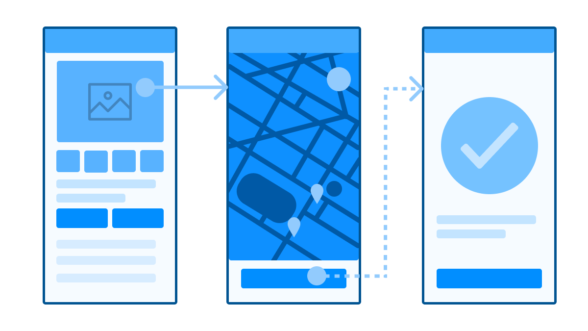 What Are User Flows In Ux Design A Full Beginner S Guide