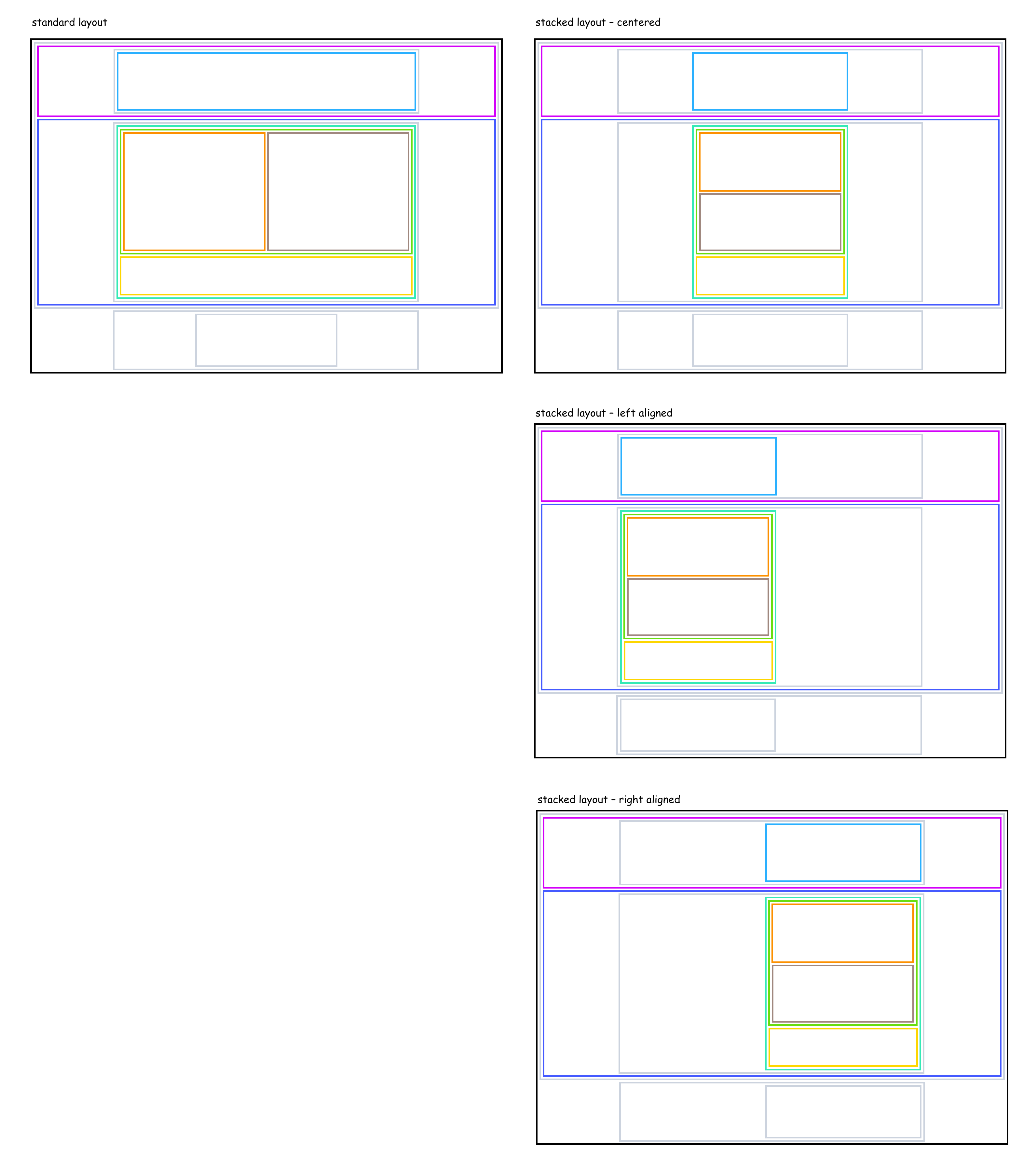 rough designs of various contribution form layout options