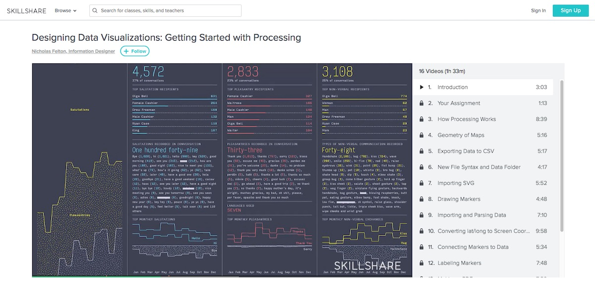 Learning data visualization | Visual Cinnamon