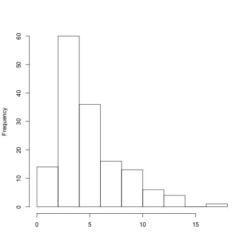 plot of chunk unnamed-chunk-27