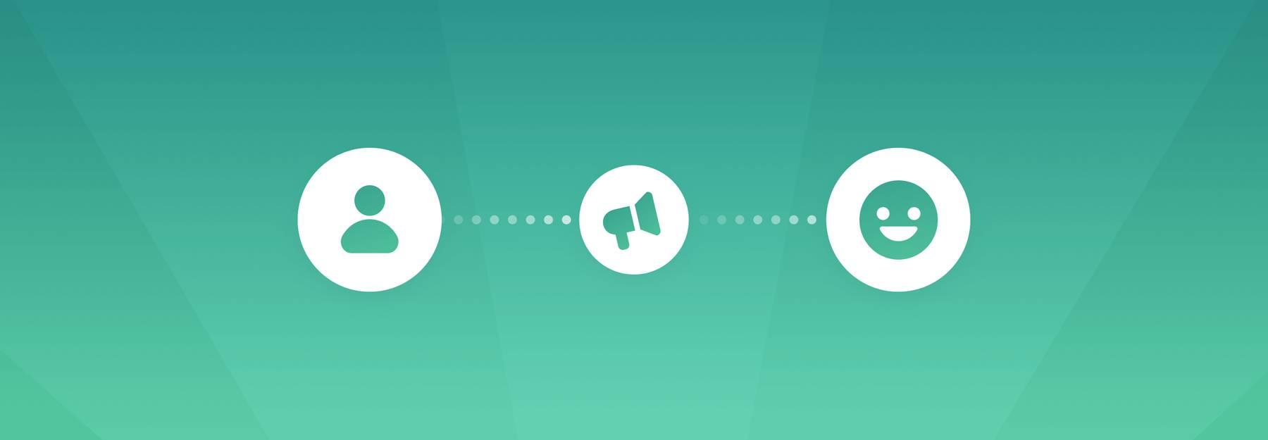 Voice of customer process.