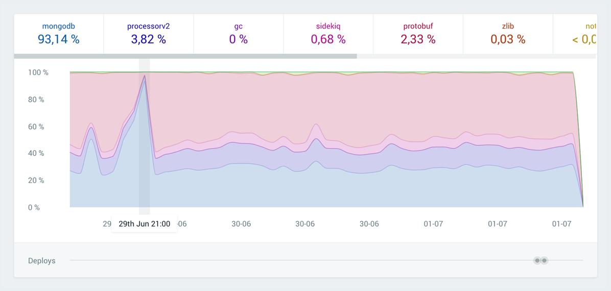 custom_metrics