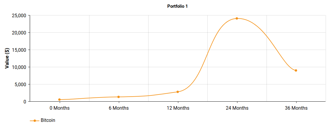 crypto-portfolio-1
