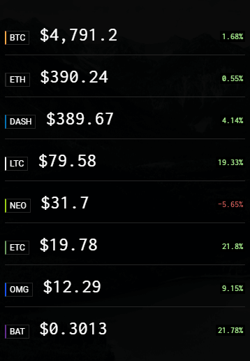 cryptocurrency prices for website widget