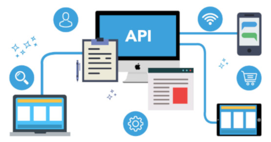 Understanding APIs and its potential