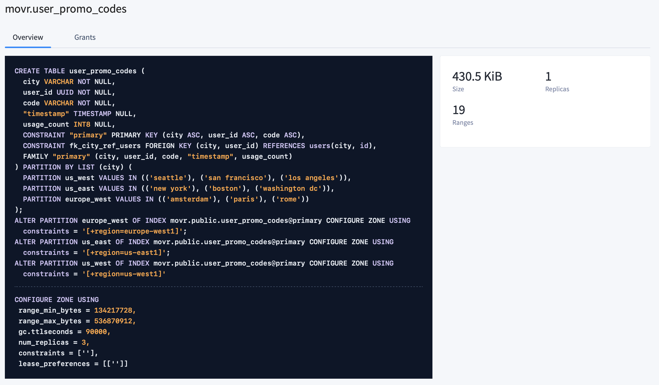 CockroachDB Admin UI Database Tables View