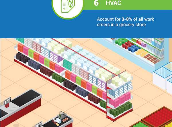Accruent - Resources - Infographics - The 6 Most Expensive Work Orders in Grocery - Hero