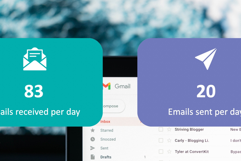 featured image thumbnail for post How many work emails is too many?
