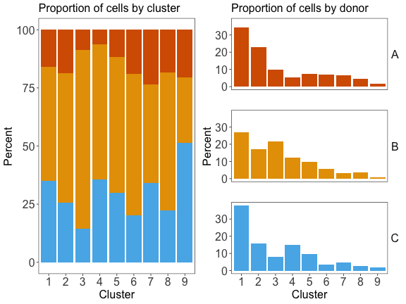 plot of chunk plot-mudan-clustering
