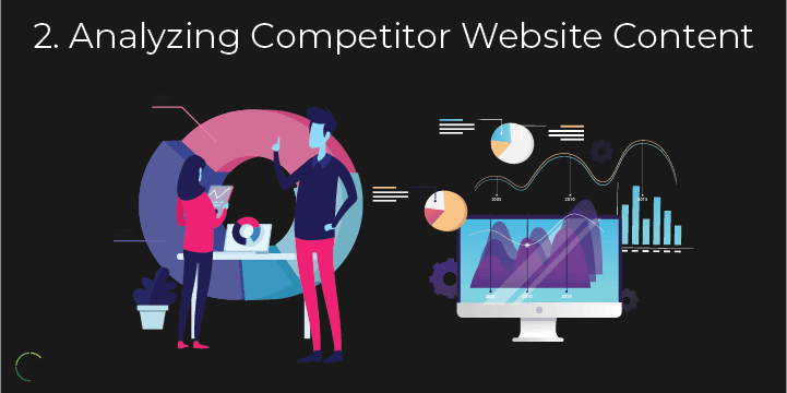 ANALYZING COMPETITOR WEBSITE CONTENT
